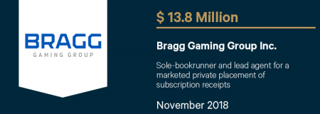 BraggGamingGroupInc