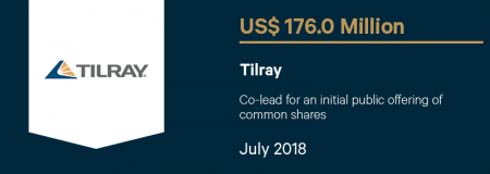 34_Tilray_US$176.0M
