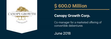 46_CanopyGrowthCorp_$600.0M