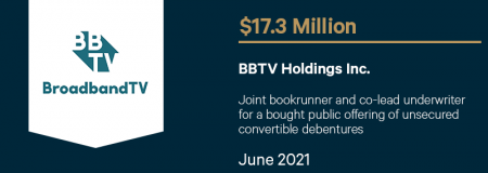 BBTV Holdings Inc.-June 2021