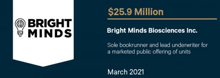 Bright Minds Biosciences Inc-March 2021
