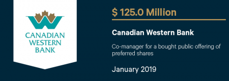 CanadianWesternBank