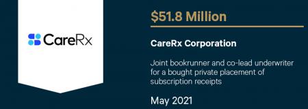 CareRx Corporation-May 2021