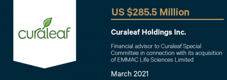 Curaleaf Holdings Inc.-March 2021
