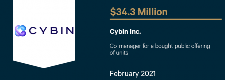 Cybin Inc-February 2021