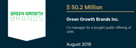 GreenGrowthBrandsInc_$50.2M_August2019_CorporateFinance