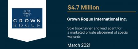 Grown Rogue International Inc.-March 2021