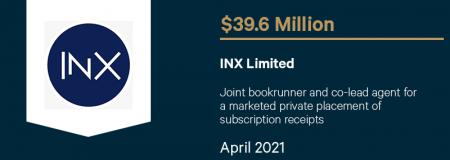 INX Limited-April 2021