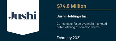 Jushi Holdings Inc-February 2021