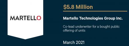 Martello Technologies Group Inc-March 2021