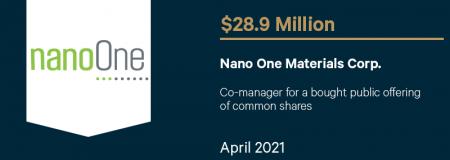 Nano One Materials Corp-April 2021