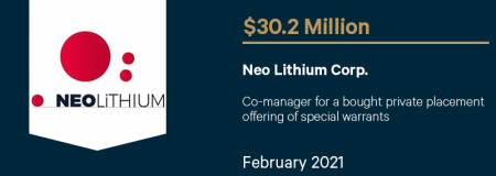Neo Lithium Corp-February 2021
