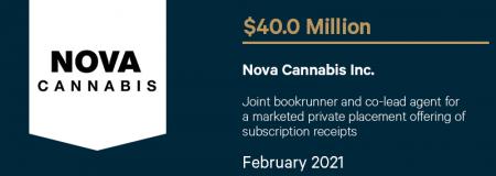 Nova Cannabis Inc-February 2021