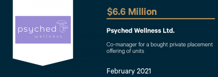 Psyched Wellness Ltd-February 2021