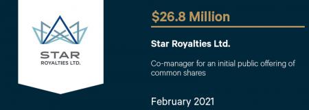 Star Royalties Ltd-February 2021