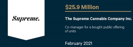 The Supreme Cannabis Company Inc.-February 2021