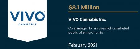 VIVO Cannabis Inc-February 2021