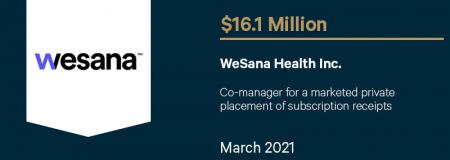 WeSana Health Inc.-March 2021