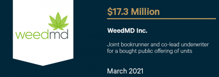 WeedMD Inc-March 2021